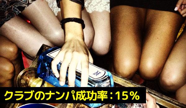 クラブのナンパ成功率15%
