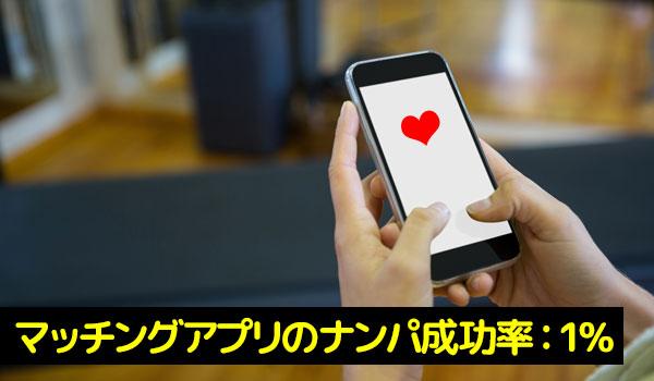 マッチングアプリ:成功率1%未満